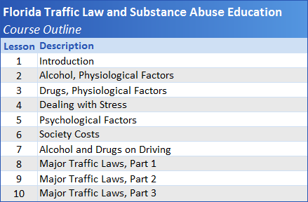 Florida Traffic Law and Substance Abuse Education Course Outline