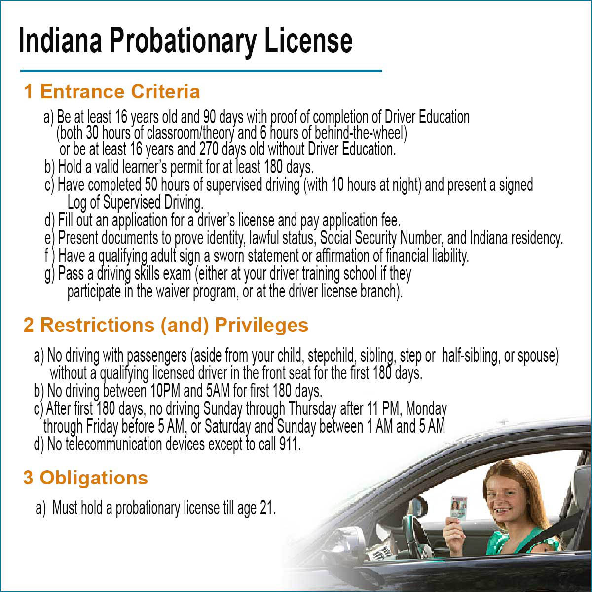 Indiana Graduated License Stages